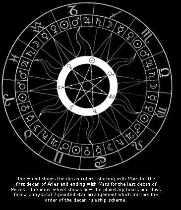 western-zodia